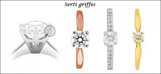 Bijoux serti griffes